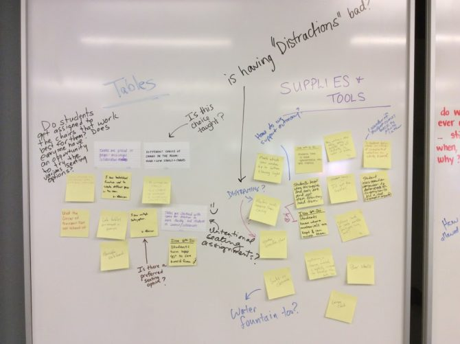 Reflecting on Instructional Rounds